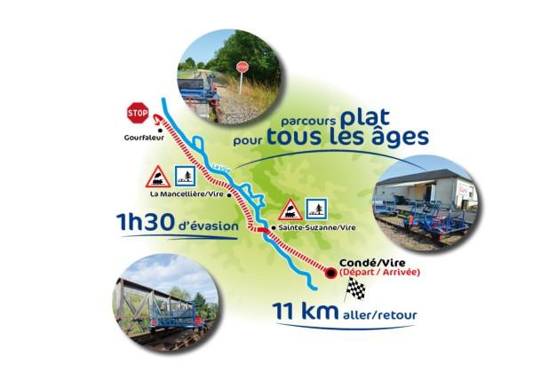 Parcours Vélorail Condé sur vire